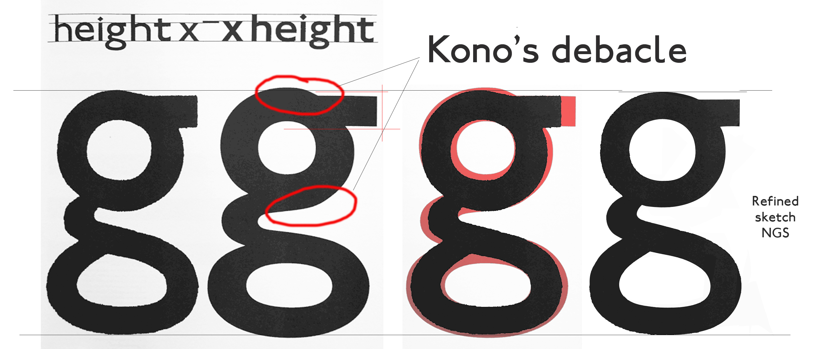 Revision of the Original 1917 Johnston Underground font showing flaws in the recent 'New' Johnston glyph.